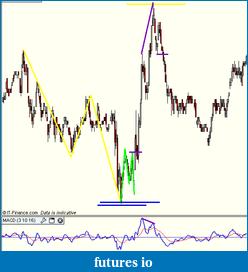David_R's Trading Journey Journal (Pls comment)-david3min.png