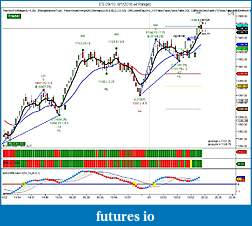 Perrys Trading Platform-es-09-10-8_1_2010-4-range-.jpg
