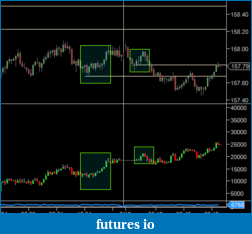 bund futures - intra day trading journal-missed-trade-2-16-03.png
