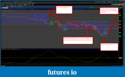 The CL Crude-analysis Thread-2015-03-20_0755_sessio.png