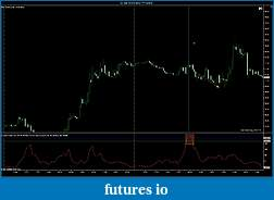 Chaikin Volatility Method on CL-cl-09-10-15-min-7_29_2010-chaikin03.jpg