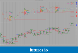 CL Market Profile Analysis-cl-09-10-30-min-8_2_2010.png
