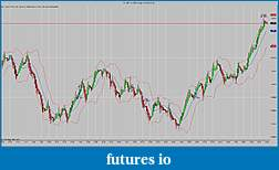 TF Trading Journal (without  indicators)-tf-06-15-30-tick-24_03_2015.jpg