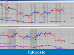 Polynomial Regression Channel trading-prc-002.png