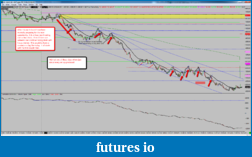 Tap In's Corner-2015-03-25_nq_summary.png