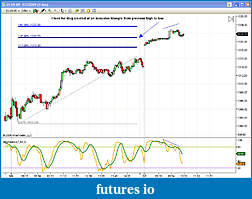 Divergence and Eminis-3min-chart.jpg