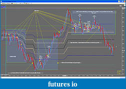 Zen & the Art of The Small Account-03-august-2010-tf-chart.jpg