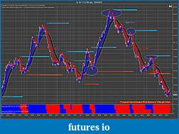 The Crude Dude Oil Trading System-cl-05-15-2-range-3_24_2015-1.jpg