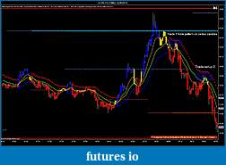 The Crude Dude Oil Trading System-cl-05-15-1-min-3_24_2015-trade-1.jpg