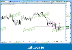 Mangolassi's Forex Price Action Journal (daily chart)-nzdusd.png