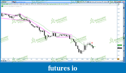 Mangolassi's Forex Price Action Journal (daily chart)-eurusd.png