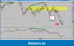 Tap In's Corner-2015-03-31_nq_summary.png