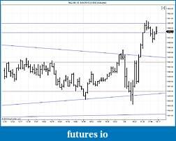 Trading The Ross Hook-nq-09-10-8_4_2010-1000-volume-.jpg