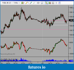 bund futures - intra day trading journal-march1-02-4.png