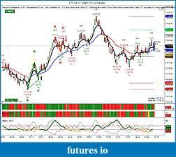 Perrys Trading Platform-es-09-10-8_4_2010-4-range-set-up-w-chop-n-adx-warning.jpg