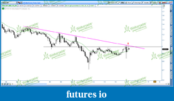Mangolassi's Forex Price Action Journal (daily chart)-usdchf_monthly.png