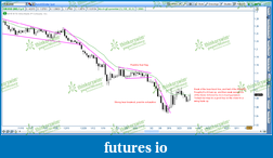 Mangolassi's Forex Price Action Journal (daily chart)-eurusd_daily.png