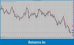 TF Trading Journal (without  indicators)-tf-06-15-30-tick-02_04_2015.jpg