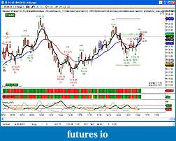 Beth's Journey to Make Her Millions-es-4-aug-afternoon-trade.jpg