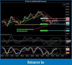 David_R's Trading Journey Journal (Pls comment)-tfsim1.jpg