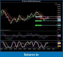 David_R's Trading Journey Journal (Pls comment)-tfsim2.jpg