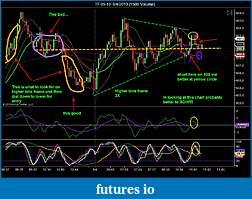 David_R's Trading Journey Journal (Pls comment)-tfsim3.jpg