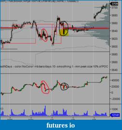 bund futures - intra day trading journal-eurostoxx-50-7-04.png