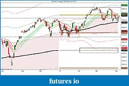 NQ-nalysis-nq-06-15-daily-9_30_2014-4_7_2015.jpg