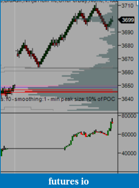 bund futures - intra day trading journal-eurostoxx-trapped-07-04.png