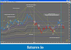 Zen & the Art of The Small Account-04-august-tf-chart.jpg