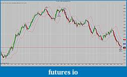 TF Trading Journal (without  indicators)-tf-06-15-30-tick-08_04_2015pm.jpg