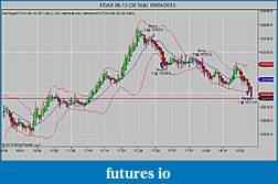 TF Trading Journal (without  indicators)-fdax-06-15-30-tick-09_04_2015.jpg