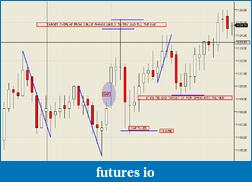 David_R's Trading Journey Journal (Pls comment)-davides.png