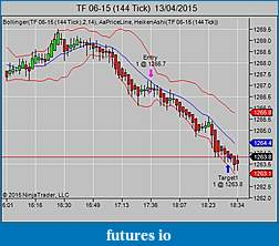 TF Trading Journal (without  indicators)-tf-06-15-144-tick-13_04_2015.jpg