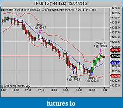 TF Trading Journal (without  indicators)-tf-06-15-144-tick-13_04_2015pm.jpg