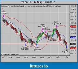 TF Trading Journal (without  indicators)-tf-06-15-144-tick-13_04_2015x.jpg