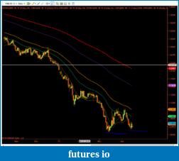 EURUSD 6E Euro-m6edaily.png
