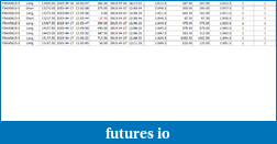 GFIs1 1 DAX trade per day journal-inverter-17-.4-.png