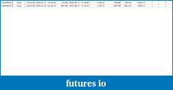 GFIs1 1 DAX trade per day journal-invert-17-2-more.png