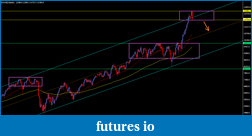GFIs1 1 DAX trade per day journal-dax-w..12400-11800.png
