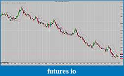 TF Trading Journal (without  indicators)-tf-06-15-30-tick-17_04_2015.jpg