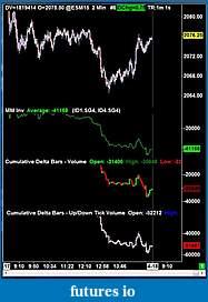 Difference between Cumulative Delta Bars (CDB) - Up/Down Tick Volume and CDB Volume-capture.jpg