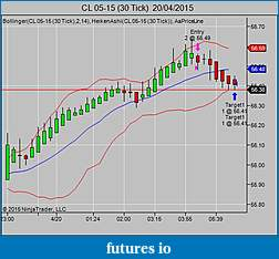 TF Trading Journal (without  indicators)-cl-05-15-30-tick-20_04_2015.jpg