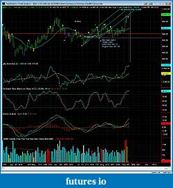 How to use volume in your trading-20090908-gc-dailiy.jpg
