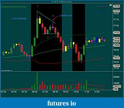 Continuation or reversal - which is better ?-cl-09-10-7_19_2010-15-min-.jpg