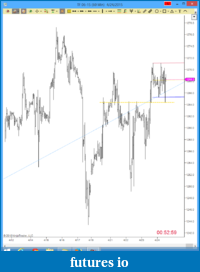 Trading the SLA/AMT Intraday-tf-2.png
