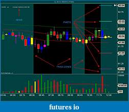 3 BEST INDICATORS-cl-09-10-8_5_2010-15-min-.jpg