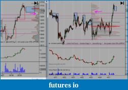 Eurostoxx and Bund futures journal-28-04-chart-3.png