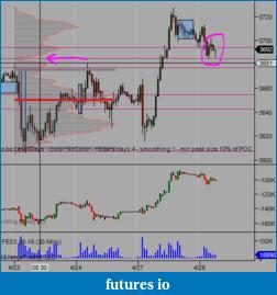 Eurostoxx and Bund futures journal-28-04-chart-6.png