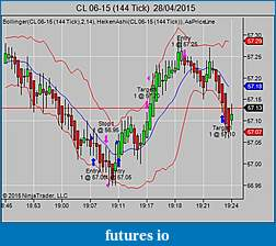 TF Trading Journal (without  indicators)-cl-06-15-144-tick-28_04_2015.jpg